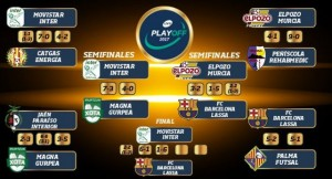 Cuadro-Final-Play-Off-LNFS