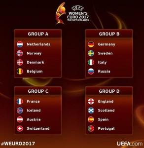 sorteo-eurocopa-femenina-holanda_970115377_116847255_667x686